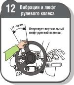 Вибрации и люфт рулевого колеса