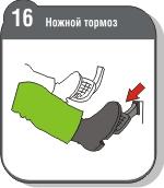 Ножной тормоз
