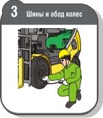Шины и обод колес